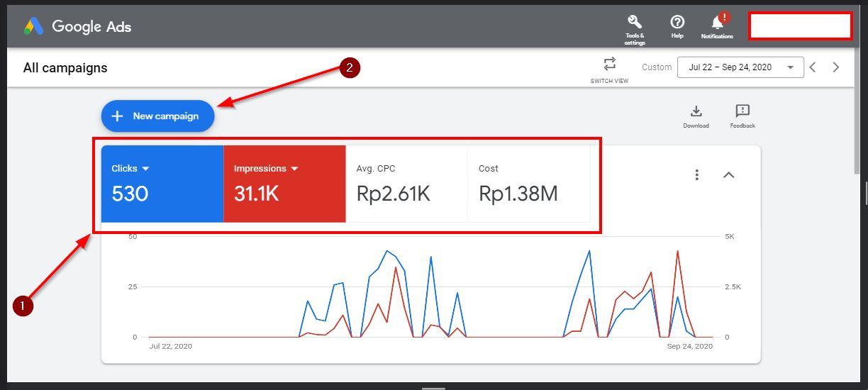 monitoring performa google ads dan buat campaign baru