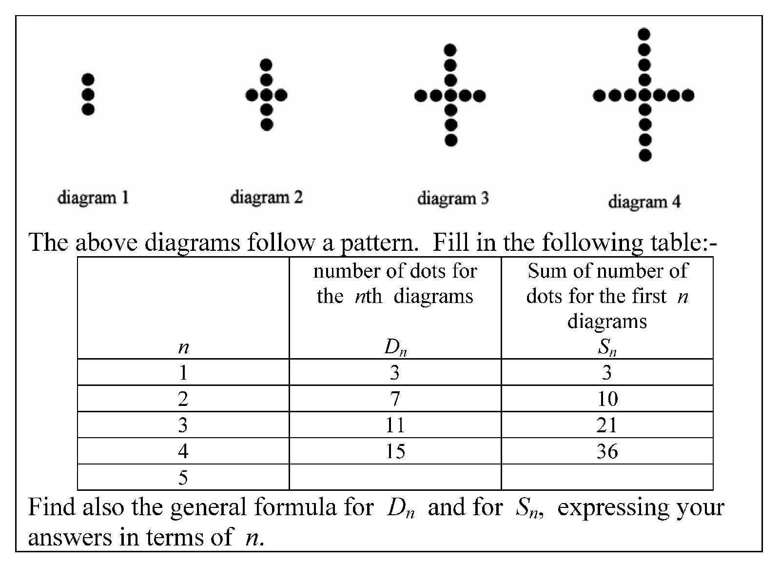 Truly Singaporean Singapore Mathematics S1 Npgt