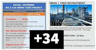 Daily Gulf Job Demand Epaper