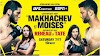 Watch UFC Fight Night Makhachev vs Moises 7/17/2021 Live Stream and Replay