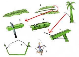 langkah langkah membuat kuda lumping dari pohon pisang www.simplenews.me