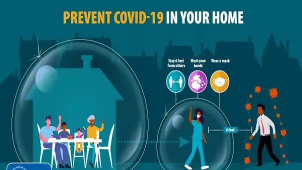 Protect your home from COVID-19