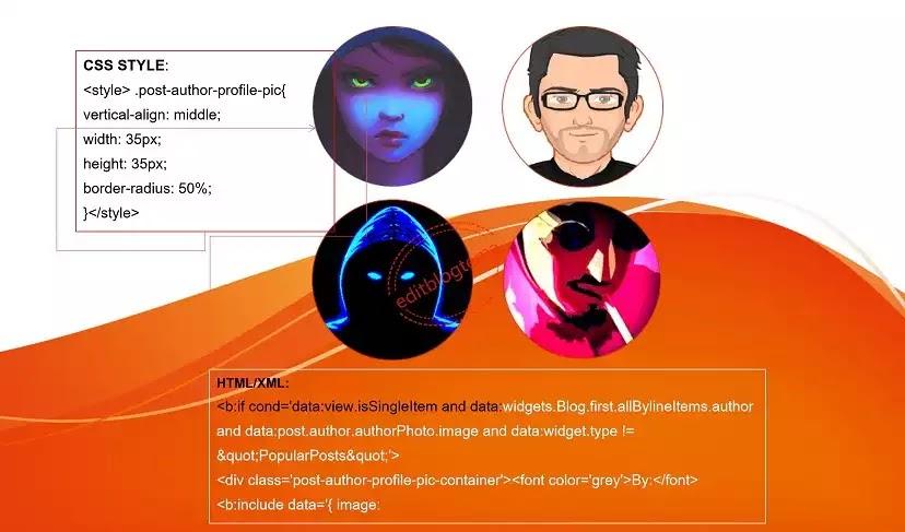 cara menampilkan gambar profile avatar di atas setiap postingan blogger
