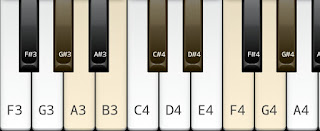 Neapolitan scale on key G# or A flat