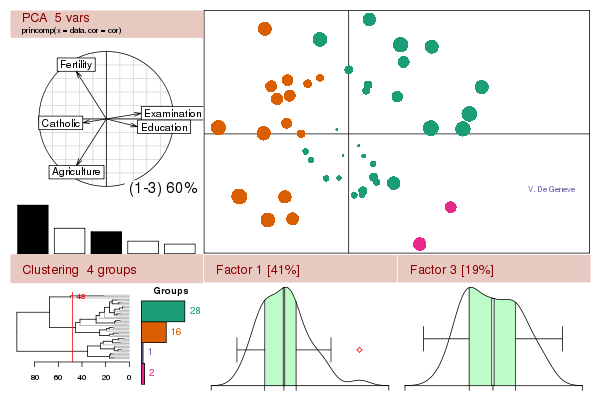 Δωρεάν γλώσσα προγραμματισμού για στατιστική ανάλυση