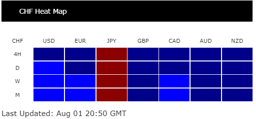 Currency Strength Formula Forex - Forex Play Money
