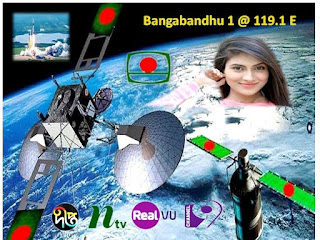 Bangabandhu 1 @119.1E is a revolutionary steps for Bangladesh Telecommunication Regulatory Commission (BTRC).Bangladesh Telecom has been decided that Bangabandhu Satellite 1 is mandatory for any new satellite channel for Bangladesh. The test transmission has already started with three of satellite channel BTV World, Sangsad Bangladesh,BTV Chattogram.There are some private television channels like NTV Bangla, Ekattor Tv, Boishakhi Tv, Somoy Tv are running as a testing mode.