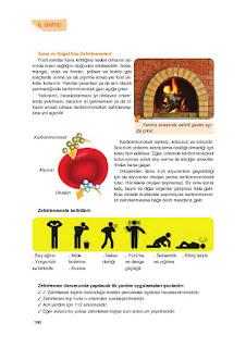 7. Sınıf Kuranı Kerim Ders Kitabı Cevapları Ata sayfa 196