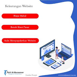 Kekurangan Website