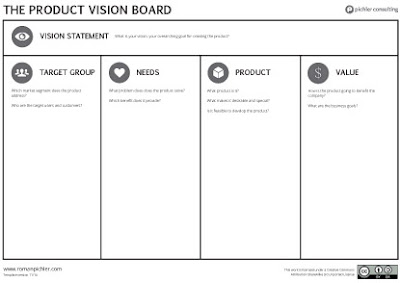 Product vision an elevator pitch for your product the importance of a product vision pronofoot35fo Gallery
