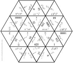 6 Sinif Matematik Işlem önceliği Puzzle Etkinliği Ortaokul