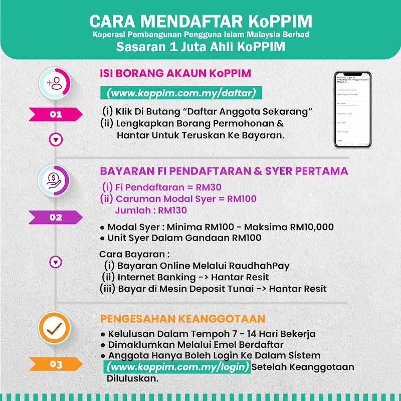 Membuka akaun Koperasi Pembangunan Pengguna Islam Malaysia (KoPPIM)