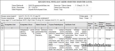 Kisi-kisi PAS SKI Kelas 11 Tahun 2019/2020