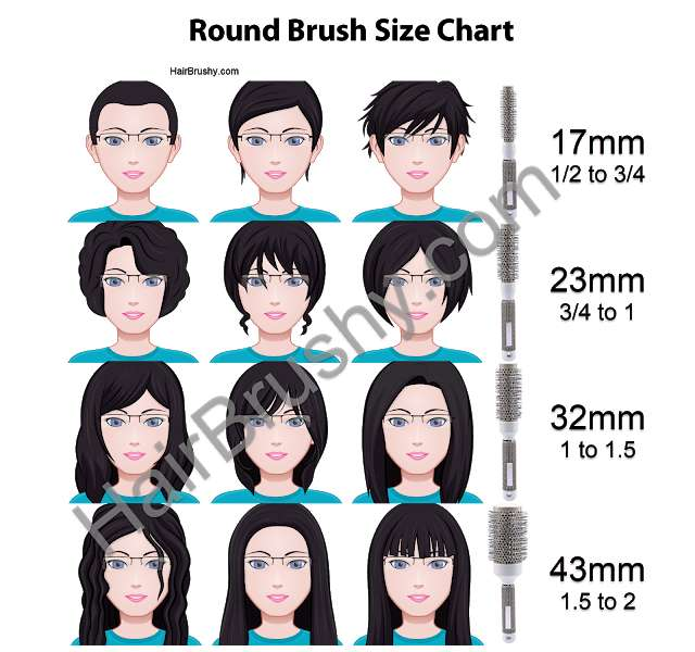 How to choose hair brush size