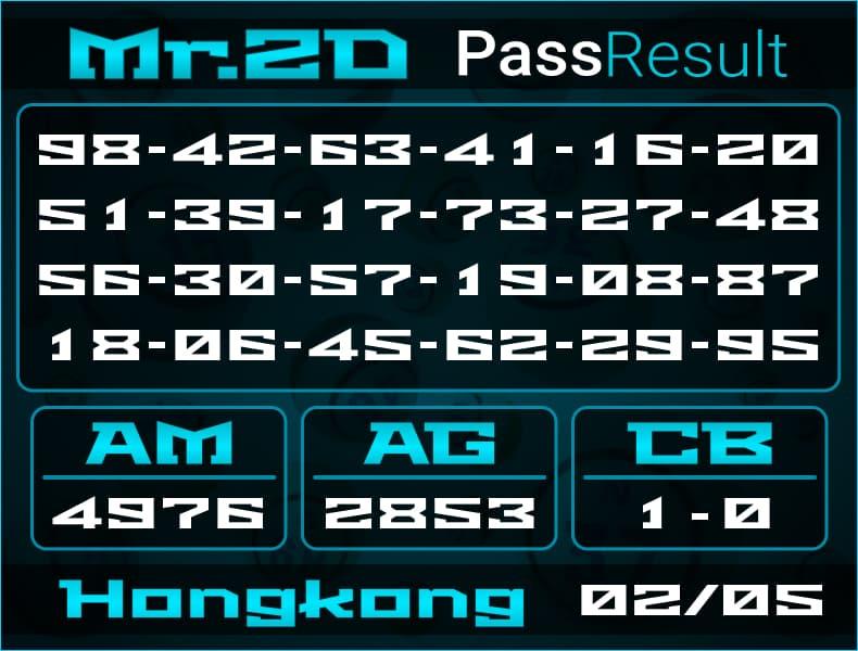 Mr.2D - Rumus Togel Hongkong