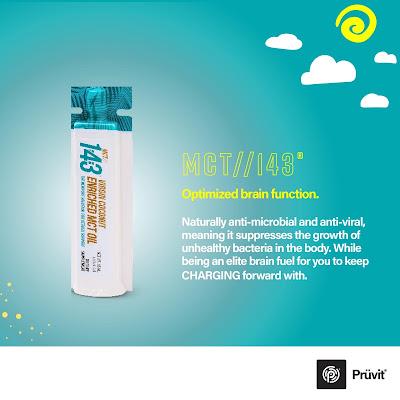immune health, pruvit, ketones, signal os, keto nat, mct 143, exogenous ketones, jaime messina, dna repair