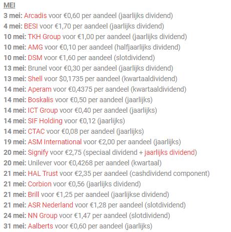 Ex-dividend overzicht aandelen Nederland mei 2021
