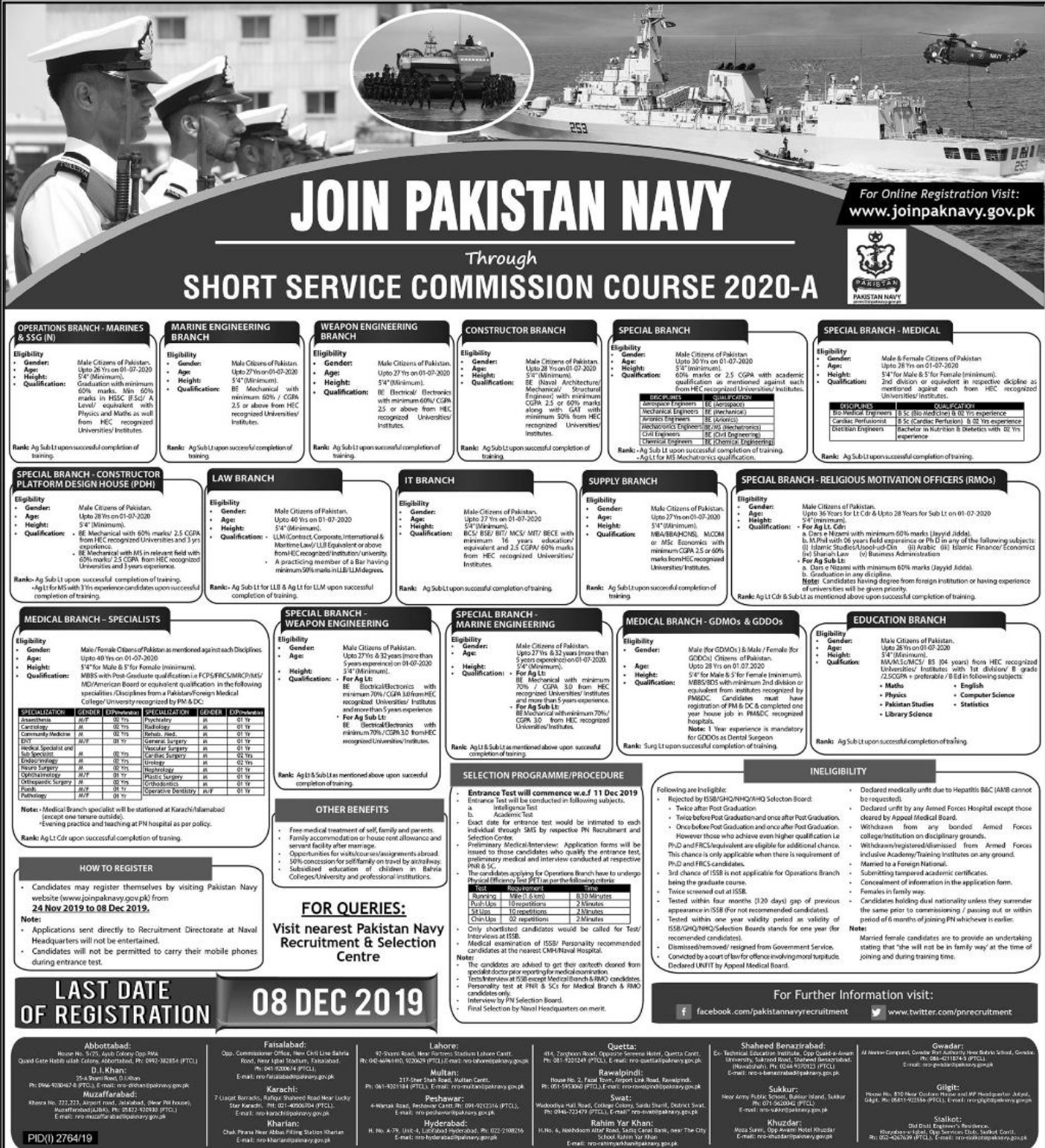 Jobs In Pakistan Navy Short Service Commission 2019 Latest advertisement