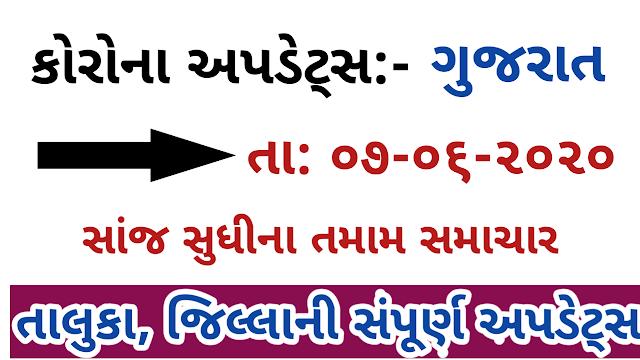 Gujarat corona Update date 07-06-2020 Evening 05-00 PM