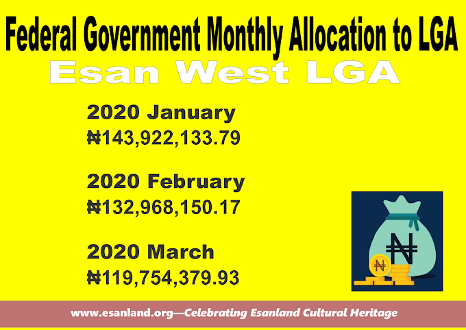 FEDERAL ALLOCATION TO ESAN LOCAL GOVERNMENT AREA JAN - DECEMBER 2020