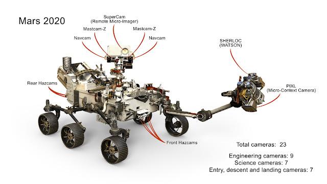 Detalhes de câmeras e equipamentos do rover Perseverance