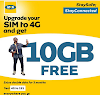 How to Get Free 10GB Data on MTN Network