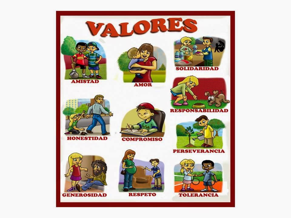 Valores Humanos: La Educación Esencia De Los Valores Humanos