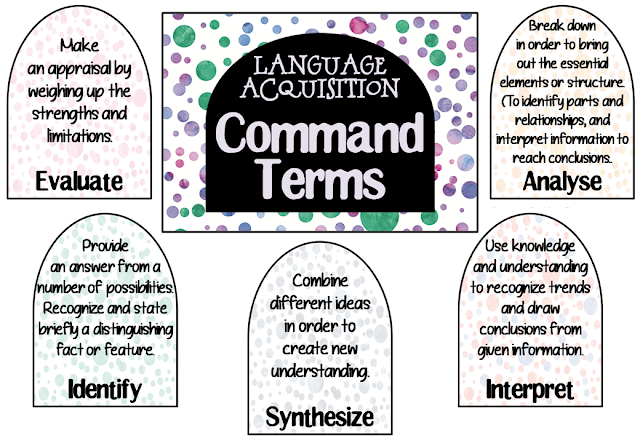 https://www.teacherspayteachers.com/Product/IB-MYP-Command-Terms-for-Language-Acquisition-4769989