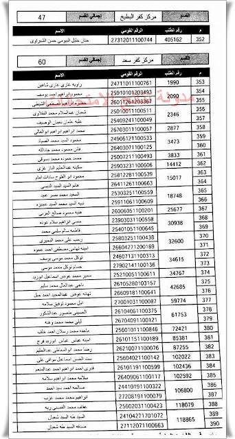 أسماء الفائزين فى قرعة الحج بمحافظة دمياط 2017 بالصور