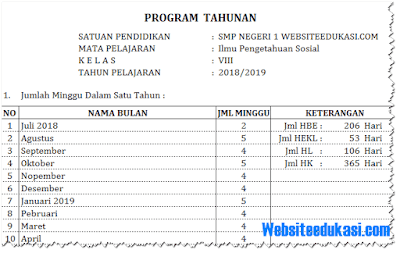 Prota, Promes IPS Kelas 8 SMP/MTs Kurikulum 2013 Revisi 2018
