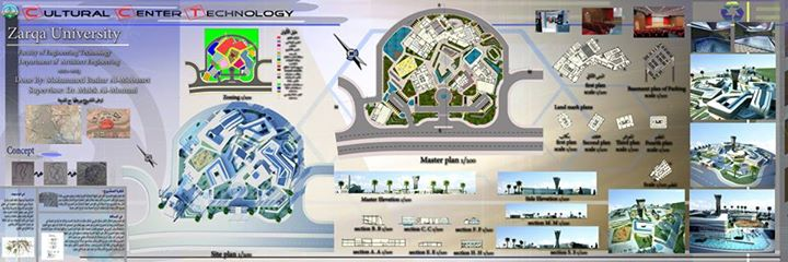 zarqa-university-cultural-center-technology,Thesis-presentation