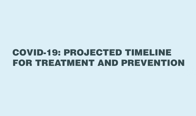 COVID-19: Projected Timeline For Treatment And Prevention