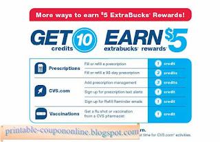 Free Printable Cvs Pharmacy Coupons