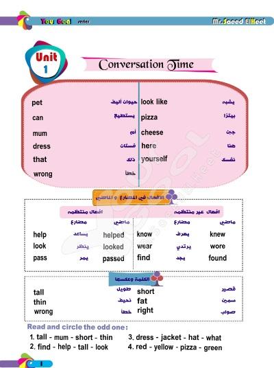 تحميل اقوى مذكرة في اللغة الانجليزية للصف الرابع الابتدائي الترم الاول