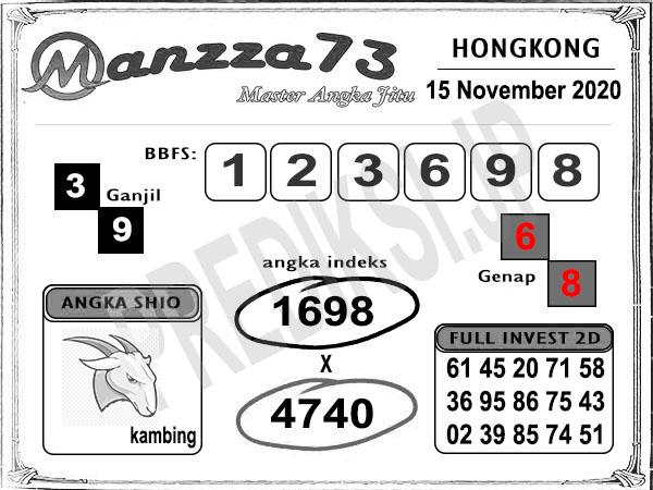 Prediksi Togel Manzza73 HK Minggu 15 November 2020