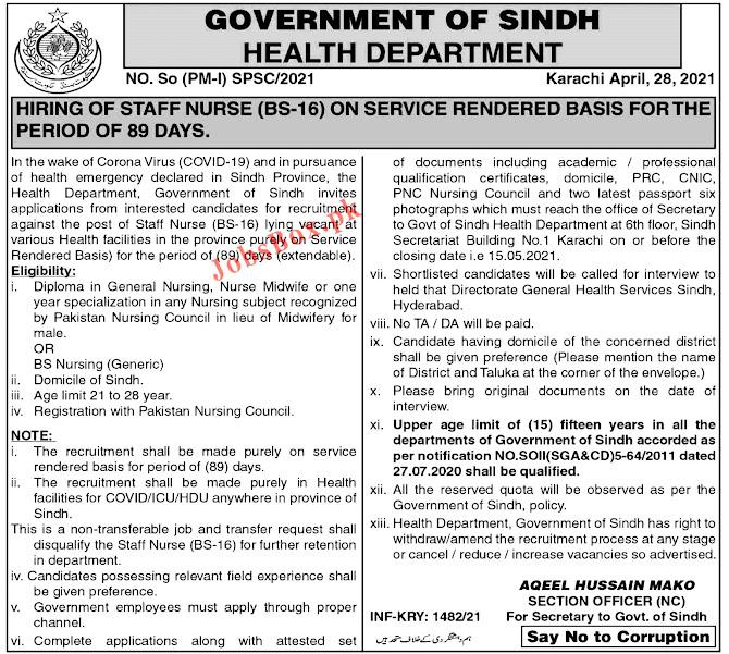 Health Department Sindh Staff Nurse Latest Jobs 2021
