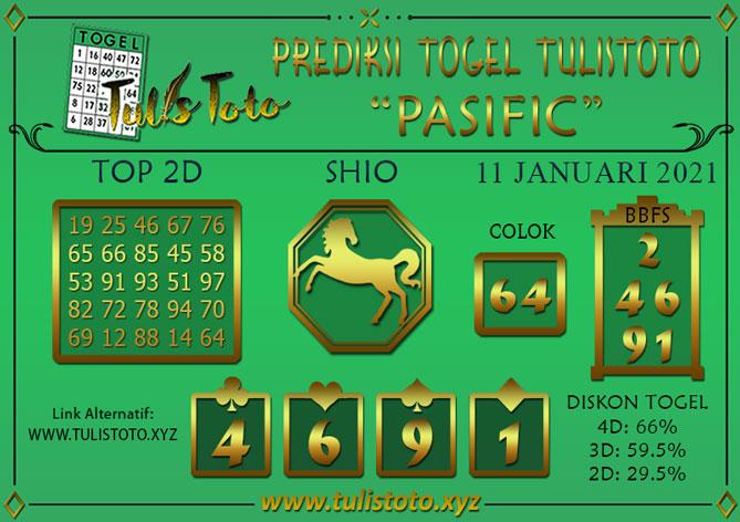 Prediksi Togel PASIFIC TULISTOTO 11 JANUARI 2021