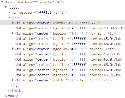 python_scraper_integrate_with_mysql