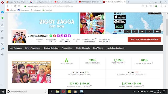 Cara melihat penghasilan youtuber perbulan, Atta dan Ricis berapa ya?