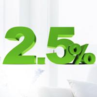 Konto Mega Oszczędnościowe 4. edycja w Alior Banku 2,5%