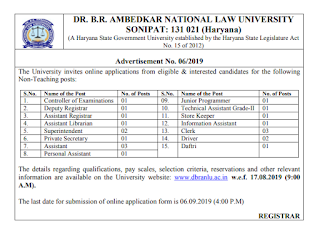 Dr. B.R Ambedkar National Law University, Sonipat Previous Papers & Syllabus 2019