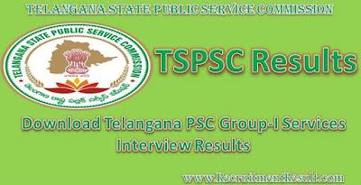 TSPSC Results