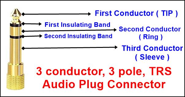 3-pole-3-conductor-TRS-audio-plug-connector
