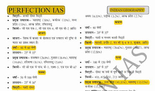 PERFECTION IAS INDIAN GEOGRAPHY PDF
