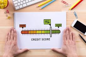 How Credit Score Affect Home Loan