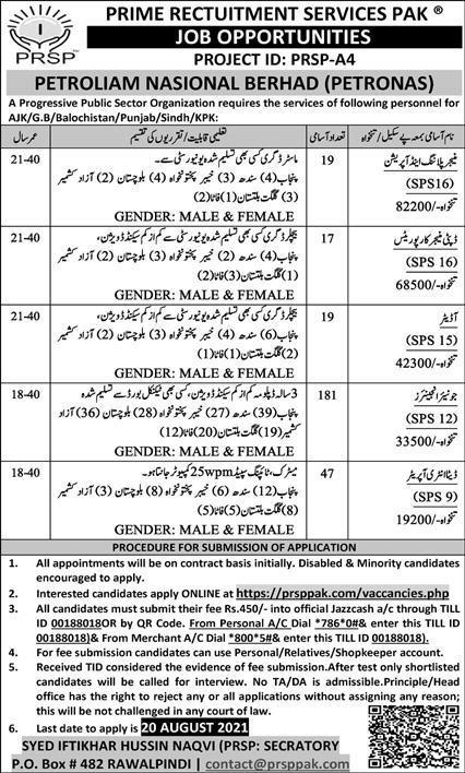Prime Recruitment Services Pak Jobs