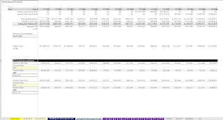 self storage annual DCF Analysis