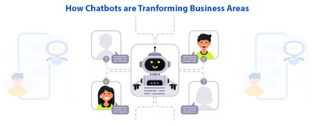how chatbots transform business communication chat bot advantages
