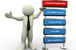 Affiliate Marketing Options affiliate program indonesia  best affiliate program 2017  shareasale  affiliate marketing adalah  affiliate marketing indonesia  marketing affiliate program