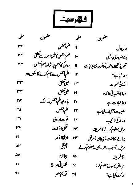 Kamyab Amil baniye by Hakeem Tariq Mehmood Chughtai PDF